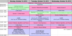 sessions-summary